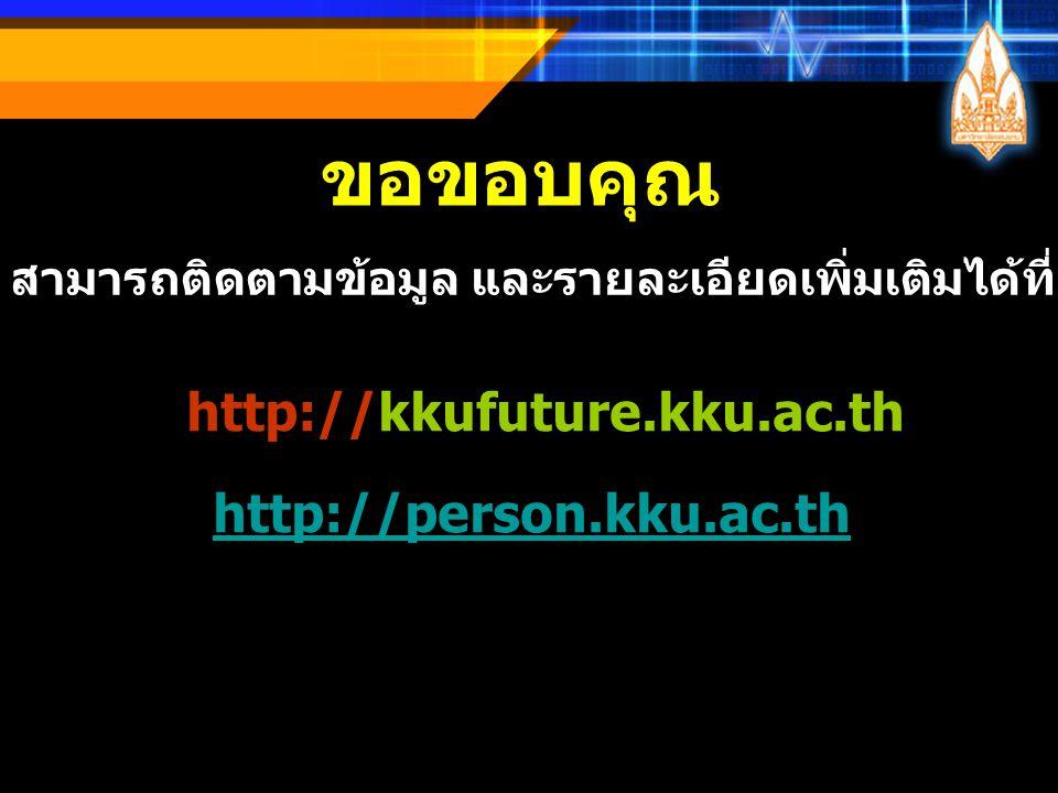 http://kkufuture.kku.ac.th http://person.kku.ac.th สามารถติดตามข้อมูล และรายละเอียดเพิ่มเติมได้ที่ ขอขอบคุณ
