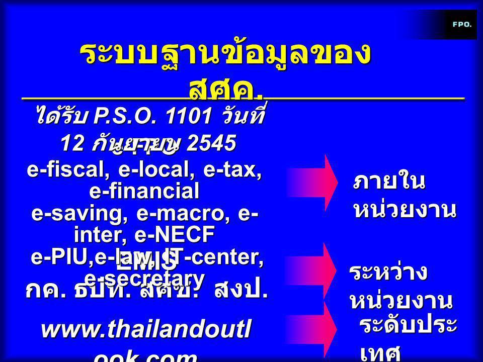 ระบบฐานข้อมูลของ สศค. www.thailandoutl ook.com ระดับประ เทศ EMIS กค.