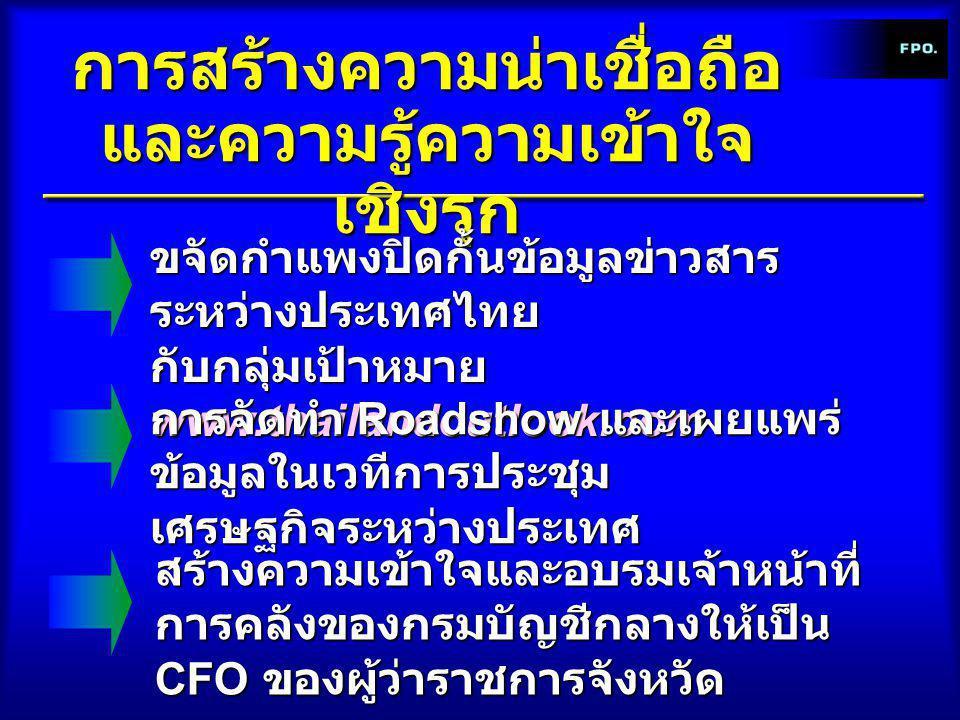 การสร้างความน่าเชื่อถือ และความรู้ความเข้าใจ เชิงรุก ขจัดกำแพงปิดกั้นข้อมูลข่าวสาร ระหว่างประเทศไทย กับกลุ่มเป้าหมาย www.thailandoutlook.com การจัดทำ Roadshow และเผยแพร่ ข้อมูลในเวทีการประชุม เศรษฐกิจระหว่างประเทศ สร้างความเข้าใจและอบรมเจ้าหน้าที่ การคลังของกรมบัญชีกลางให้เป็น CFO ของผู้ว่าราชการจังหวัด