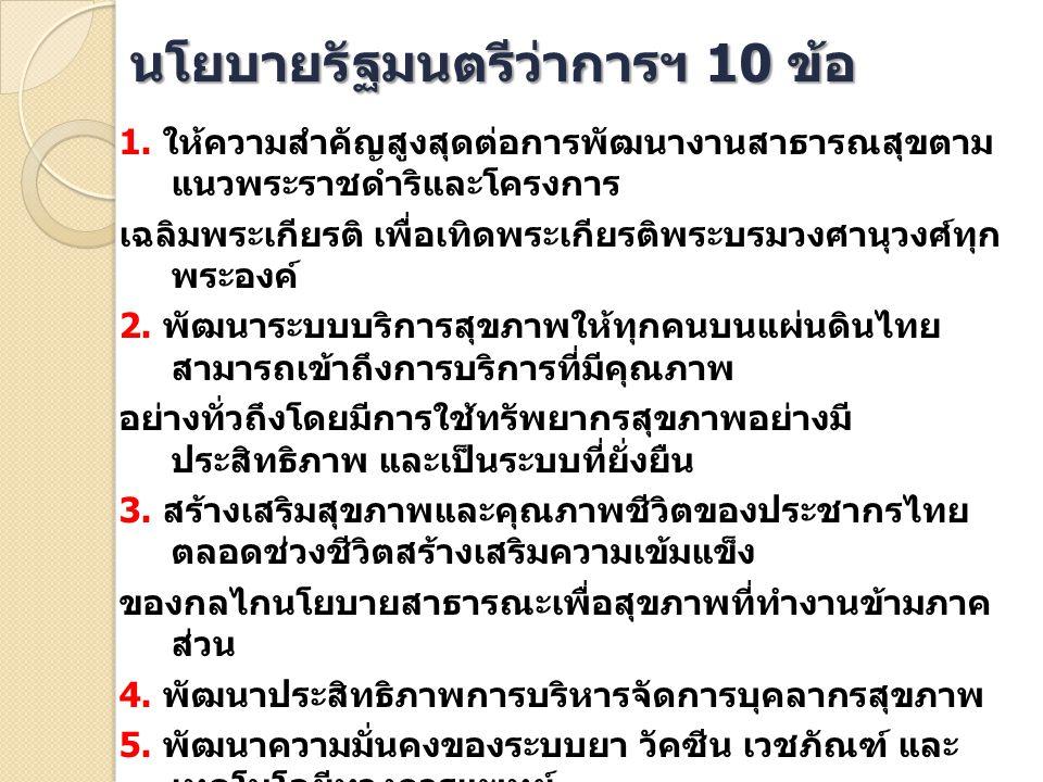 นโยบายรัฐมนตรีว่าการฯ 10 ข้อ 1. ให้ความสำคัญสูงสุดต่อการพัฒนางานสาธารณสุขตาม แนวพระราชดำริและโครงการ เฉลิมพระเกียรติ เพื่อเทิดพระเกียรติพระบรมวงศานุวง
