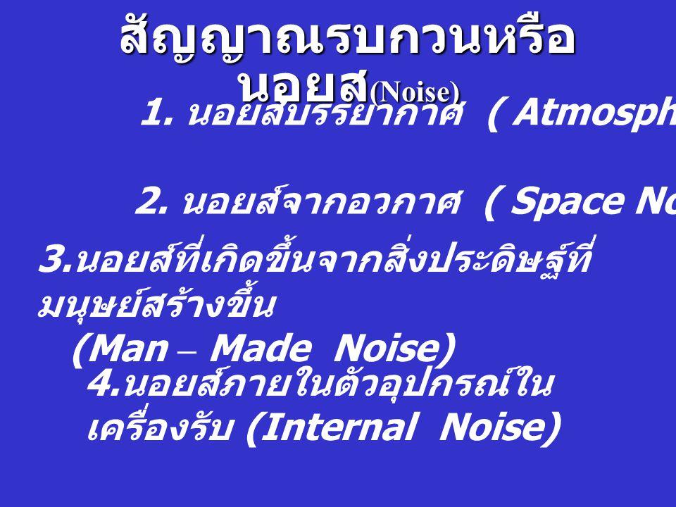 ข่าวสาร ( Information ) 1. เสียง หรือออดิโอ ( Audio) 2. ภาพ ( Picture ) 3. ข้อมูล ( Data )