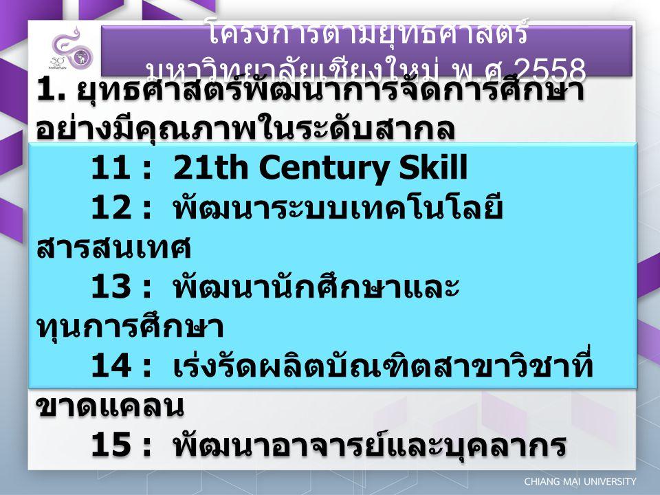 โครงการตามยุทธศาสตร์ มหาวิทยาลัยเชียงใหม่ พ. ศ.2558 1. ยุทธศาสตร์พัฒนาการจัดการศึกษา อย่างมีคุณภาพในระดับสากล 11 : 21th Century Skill 12 : พัฒนาระบบเท