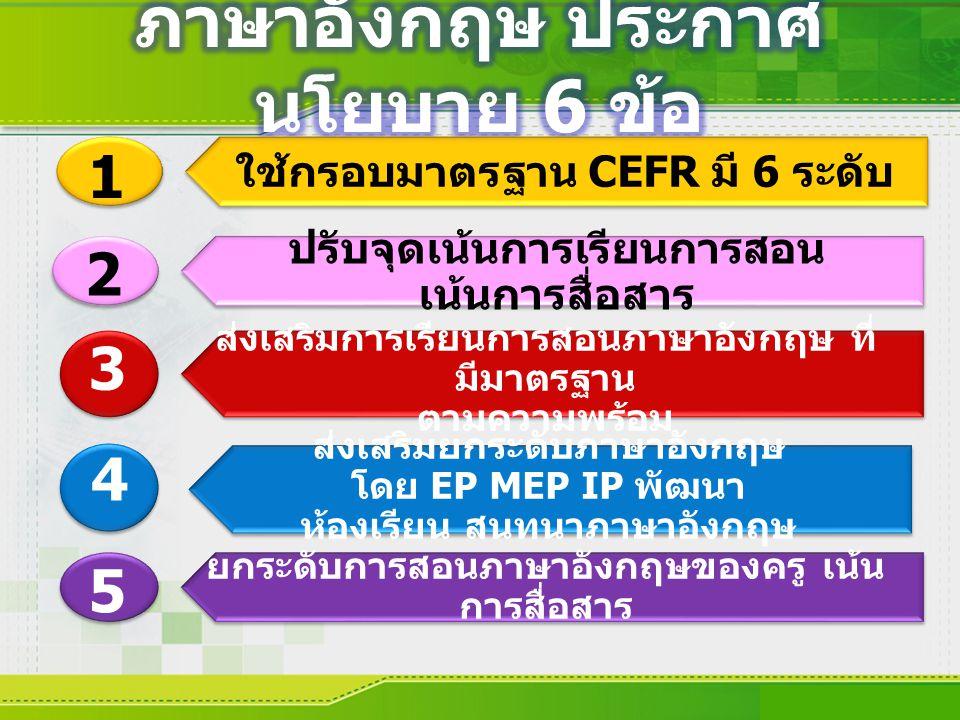 ใช้กรอบมาตรฐาน CEFR มี 6 ระดับ 1 ปรับจุดเน้นการเรียนการสอน เน้นการสื่อสาร 2 ส่งเสริมการเรียนการสอนภาษาอังกฤษ ที่ มีมาตรฐาน ตามความพร้อม 3 ส่งเสริมยกระ