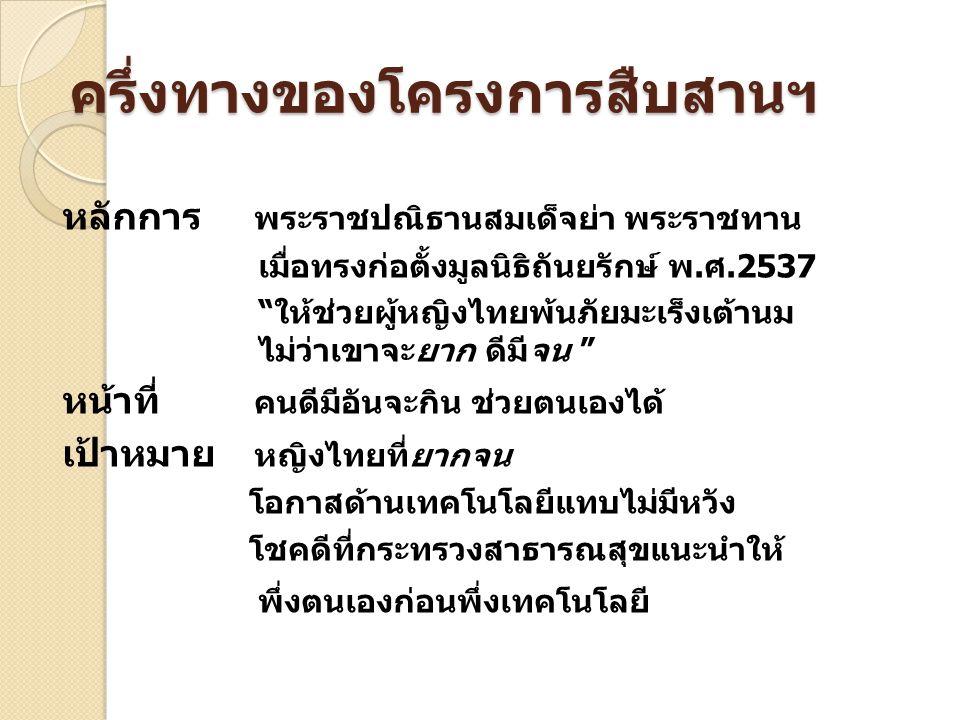 ครึ่งทางของโครงการสืบสานฯ หลักการ พระราชปณิธานสมเด็จย่า พระราชทาน เมื่อทรงก่อตั้งมูลนิธิถันยรักษ์ พ.ศ.2537 ให้ช่วยผู้หญิงไทยพ้นภัยมะเร็งเต้านม ไม่ว่าเขาจะยาก ดีมีจน หน้าที่ คนดีมีอันจะกิน ช่วยตนเองได้ เป้าหมาย หญิงไทยที่ยากจน โอกาสด้านเทคโนโลยีแทบไม่มีหวัง โชคดีที่กระทรวงสาธารณสุขแนะนำให้ พึ่งตนเองก่อนพึ่งเทคโนโลยี