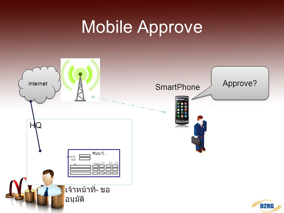 Mobile Approve internet SmartPhone Approve.