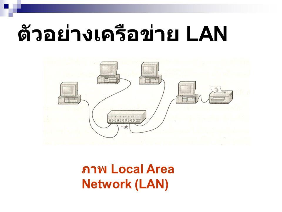 ตัวอย่างเครือข่าย WAN ภาพ เครือข่าย WAN