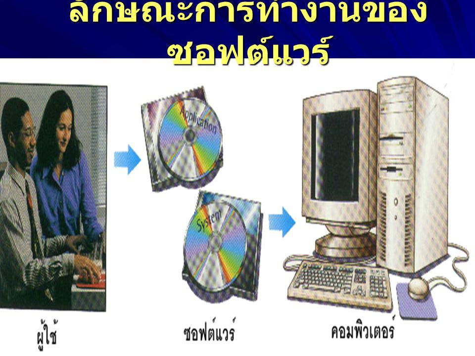 ซอฟต์แวร์ (software) หมายถึง โปรแกรมหรือชุดคำสั่งที่ ควบคุมให้เครื่องคอมพิวเตอร์ ทำงานให้ได้ผลลัพธ์ตามที่ ต้องการ ซอฟต์แวร์แบ่งเป็น 2 ประเภทคือ 1) ซอฟต์แวร์ระบบ (system software) 2) ซอฟต์แวร์ประยุกต์ (application software)