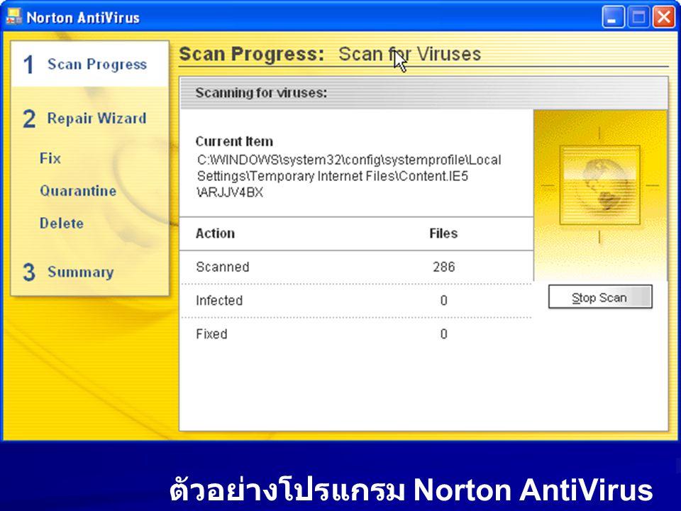ตัวอย่างโปรแกรม Norton AntiVirus