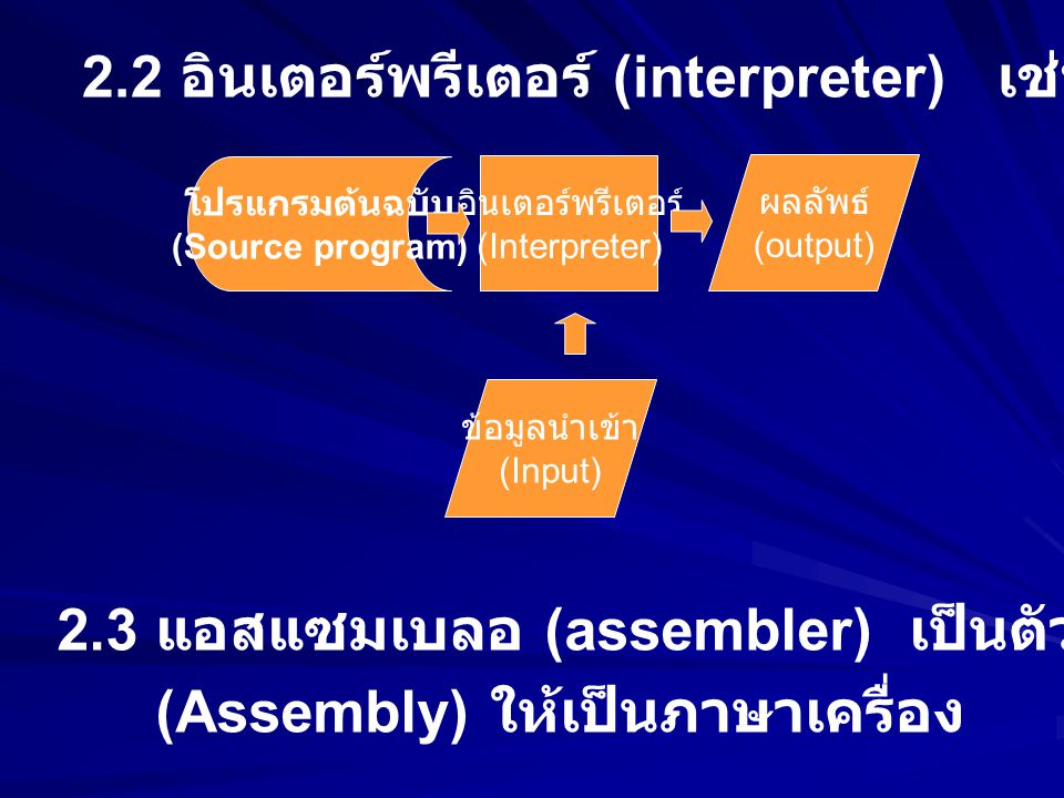 2.2 อินเตอร์พรีเตอร์ (interpreter) เช่น ภาษาเบสิก (BASIC) 2.3 แอสแซมเบลอ (assembler) เป็นตัวแปลภาษาแอสแซมบลี (Assembly) ให้เป็นภาษาเครื่อง โปรแกรมต้นฉ