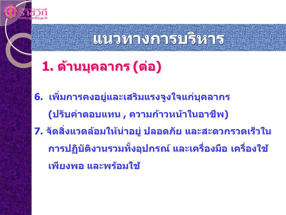 6.เพิ่มการคงอยู่และเสริมแรงจูงใจแก่บุคลากร (ปรับค่าตอบแทน, ความก้าวหน้าในอาชีพ) 7.