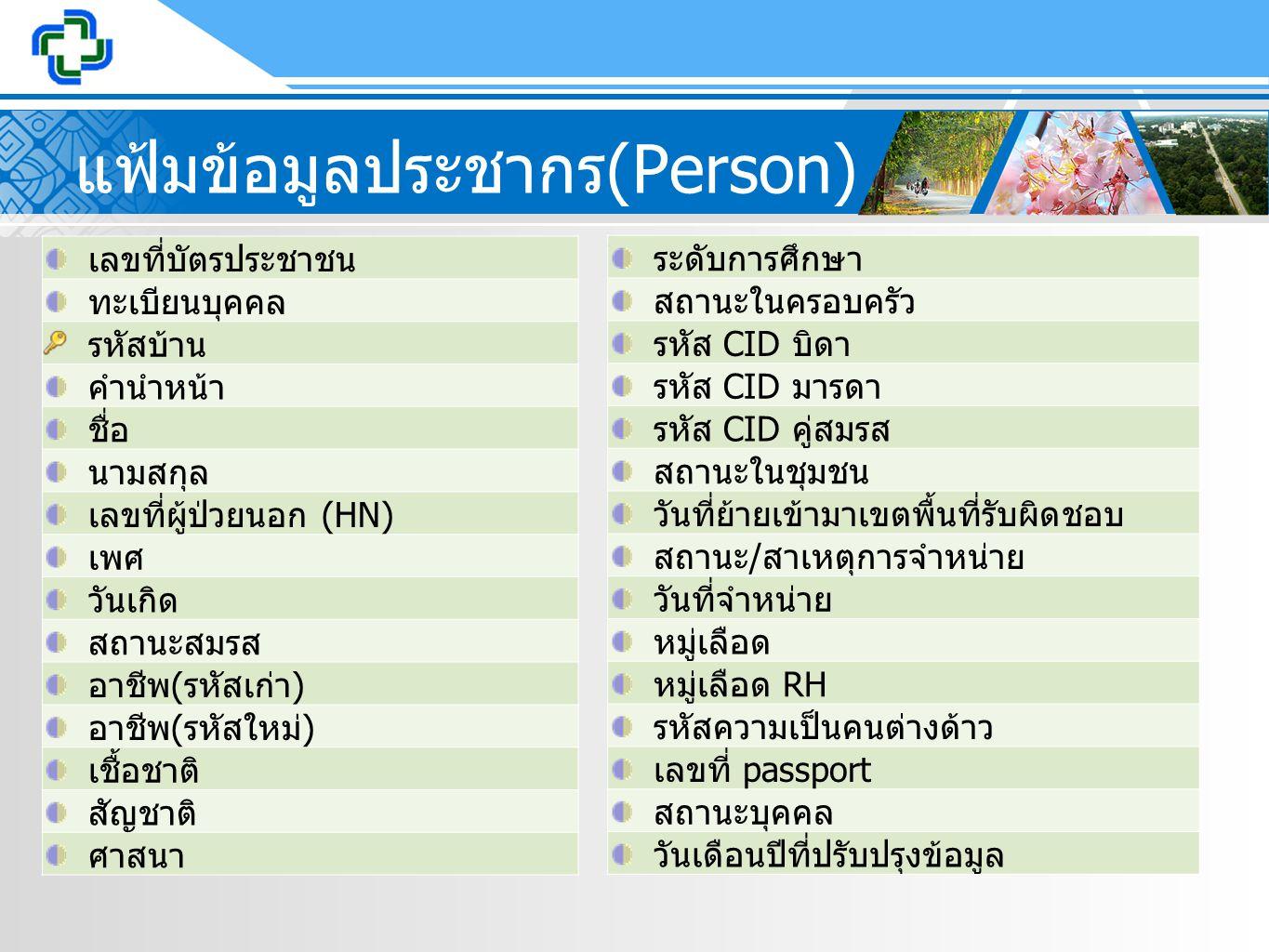 แฟ้มข้อมูลประชากร (Person) เลขที่บัตรประชาชน ทะเบียนบุคคล รหัสบ้าน คำนำหน้า ชื่อ นามสกุล เลขที่ผู้ป่วยนอก (HN) เพศ วันเกิด สถานะสมรส อาชีพ ( รหัสเก่า