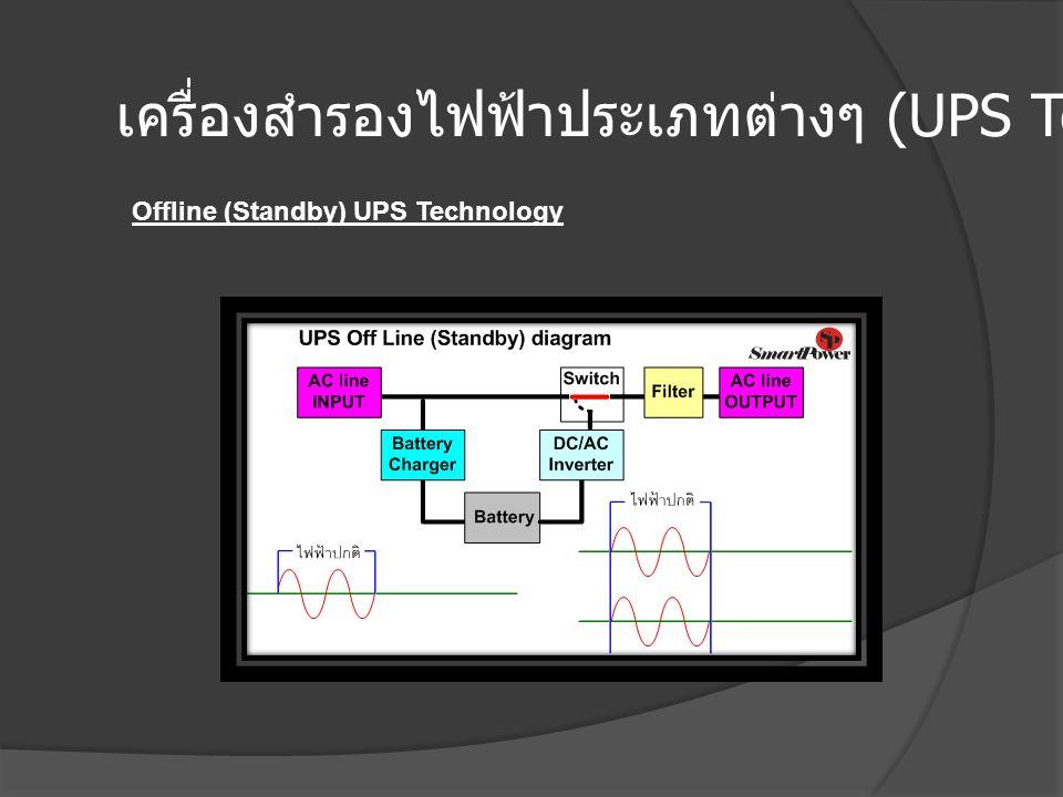 Offline (Standby) UPS Technology เครื่องสำรองไฟฟ้าประเภทต่างๆ (UPS Technology)