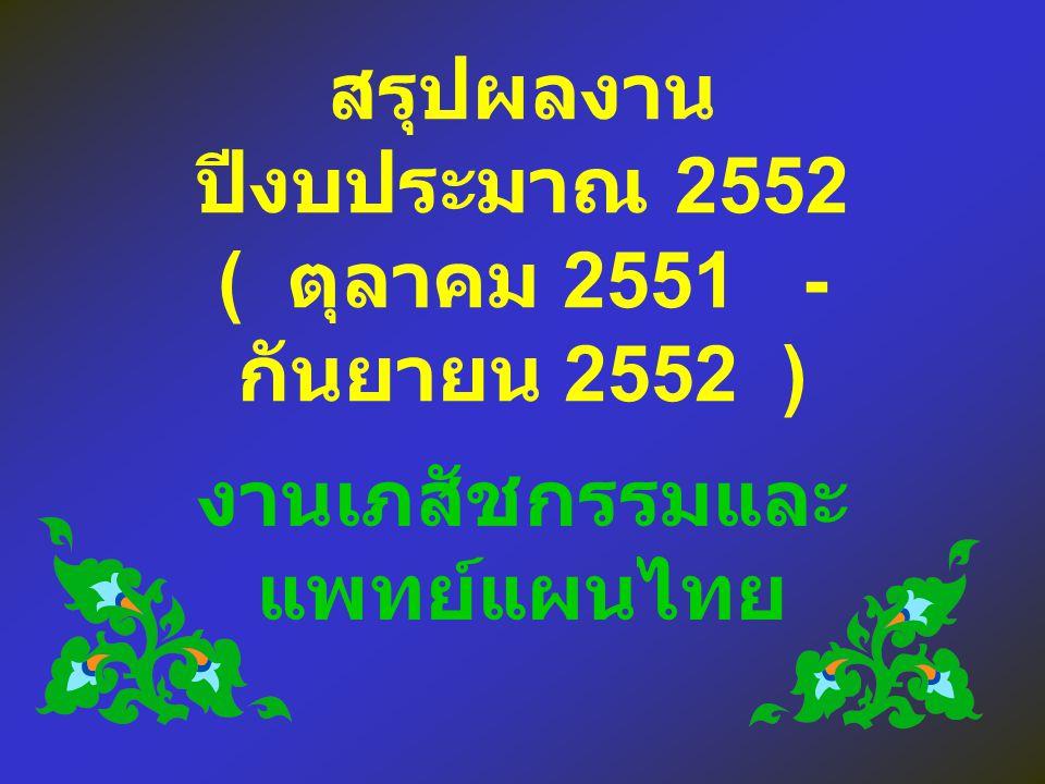 สรุปผลงาน ปีงบประมาณ 2552 ( ตุลาคม 2551 - กันยายน 2552 ) งานเภสัชกรรมและ แพทย์แผนไทย