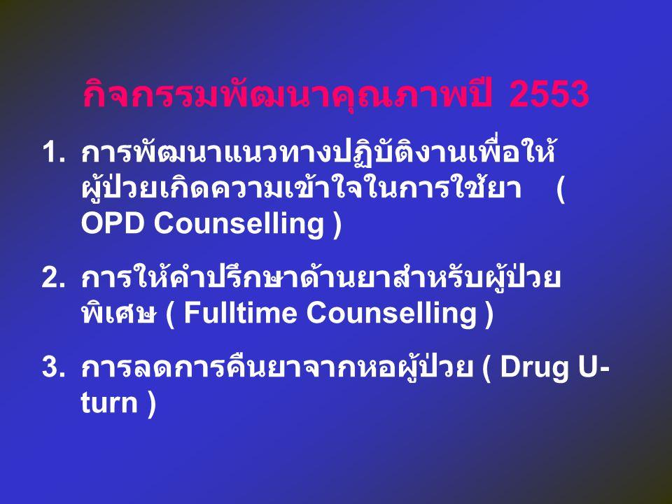 กิจกรรมพัฒนาคุณภาพปี 2553 1. การพัฒนาแนวทางปฏิบัติงานเพื่อให้ ผู้ป่วยเกิดความเข้าใจในการใช้ยา ( OPD Counselling ) 2. การให้คำปรึกษาด้านยาสำหรับผู้ป่วย