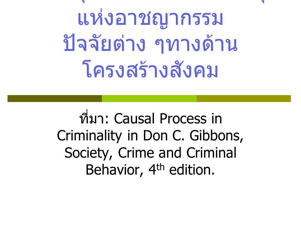 บทสรุปการวิเคราะห์สาเหตุ แห่งอาชญากรรม ปัจจัยต่าง ๆทางด้าน โครงสร้างสังคม ที่มา : Causal Process in Criminality in Don C. Gibbons, Society, Crime and