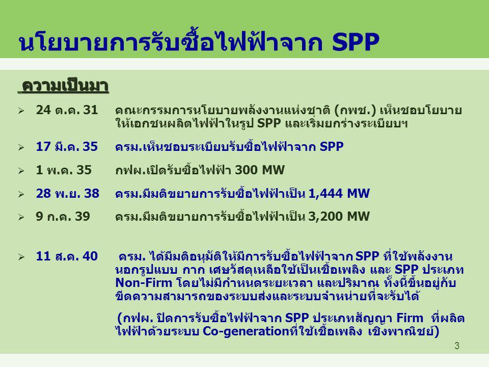 24 ราคารับซื้อไฟฟ้า =ราคาขายส่ง ณ แรงดัน 11-33 kV + Ft ขายส่งเฉลี่ย Peak 09.00-22.00 น.