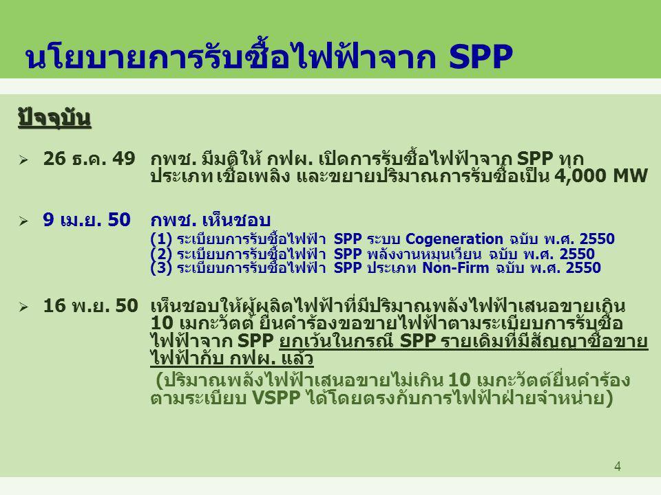 5 ข้อมูลการรับซื้อไฟฟ้าจาก SPP (ณ 31 พ.ค. 2551) แบ่งตามจำนวนราย แบ่งตามปริมาณพลังไฟฟ้า