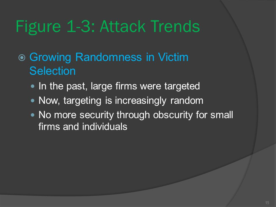 Figure 1-3: Attack Trends  Growing Randomness in Victim Selection In the past, large firms were targeted Now, targeting is increasingly random No mor