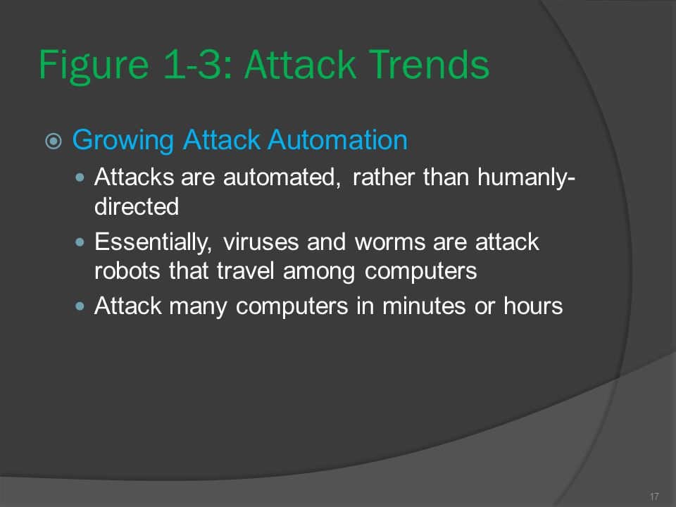 Figure 1-3: Attack Trends  Growing Attack Automation Attacks are automated, rather than humanly- directed Essentially, viruses and worms are attack r