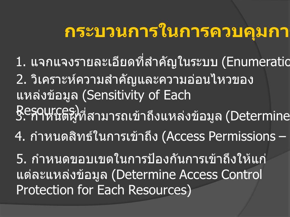 กระบวนการในการควบคุมการเข้าถึง 1. แจกแจงรายละเอียดที่สำคัญในระบบ (Enumeration of Resources) 2. วิเคราะห์ความสำคัญและความอ่อนไหวของ แหล่งข้อมูล (Sensit