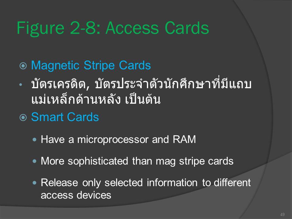49 Figure 2-8: Access Cards  Magnetic Stripe Cards บัตรเครดิต, บัตรประจำตัวนักศึกษาที่มีแถบ แม่เหล็กด้านหลัง เป็นต้น  Smart Cards Have a microproces