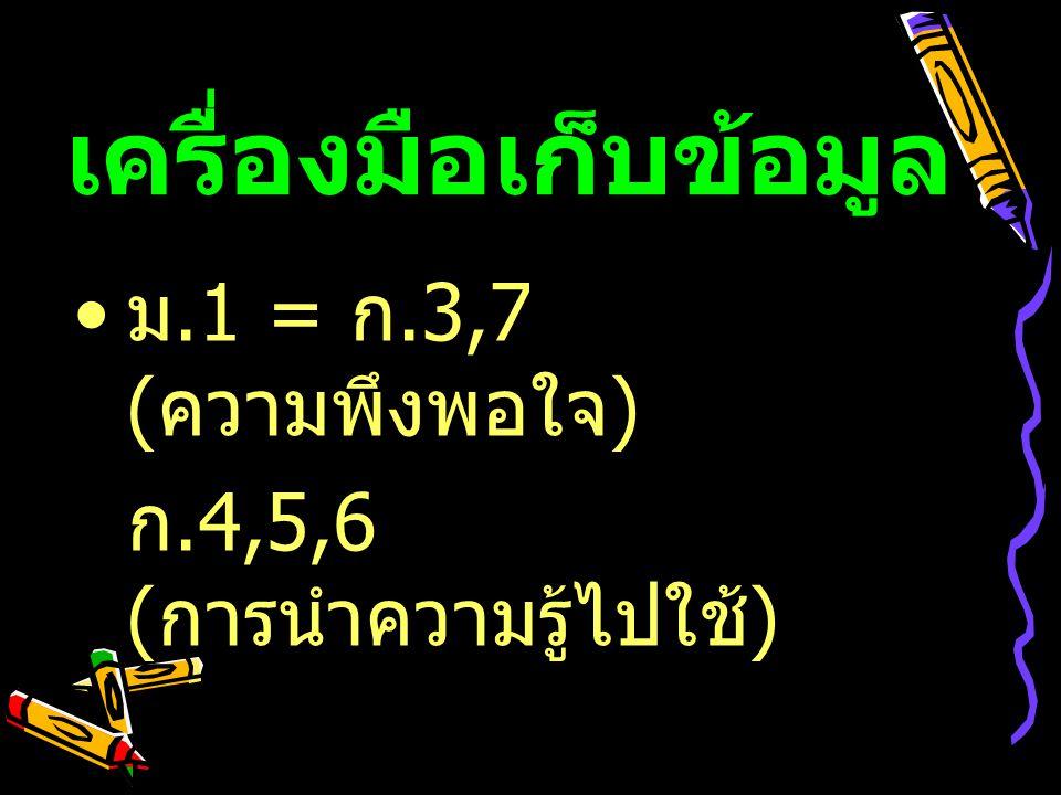 เครื่องมือเก็บข้อมูล ม.1 = ก.3,7 (ความพึงพอใจ) ก.4,5,6 (การนำความรู้ไปใช้)