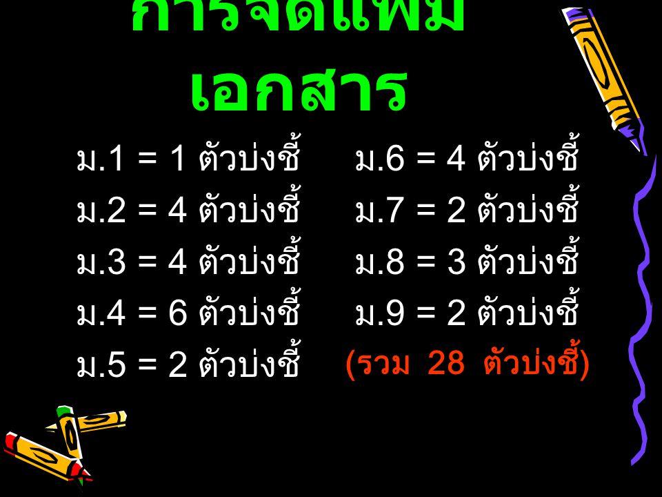 การจัดแฟ้ม เอกสาร ม.1 = 1 ตัวบ่งชี้ ม.2 = 4 ตัวบ่งชี้ ม.3 = 4 ตัวบ่งชี้ ม.4 = 6 ตัวบ่งชี้ ม.5 = 2 ตัวบ่งชี้ ม.6 = 4 ตัวบ่งชี้ ม.7 = 2 ตัวบ่งชี้ ม.8 =