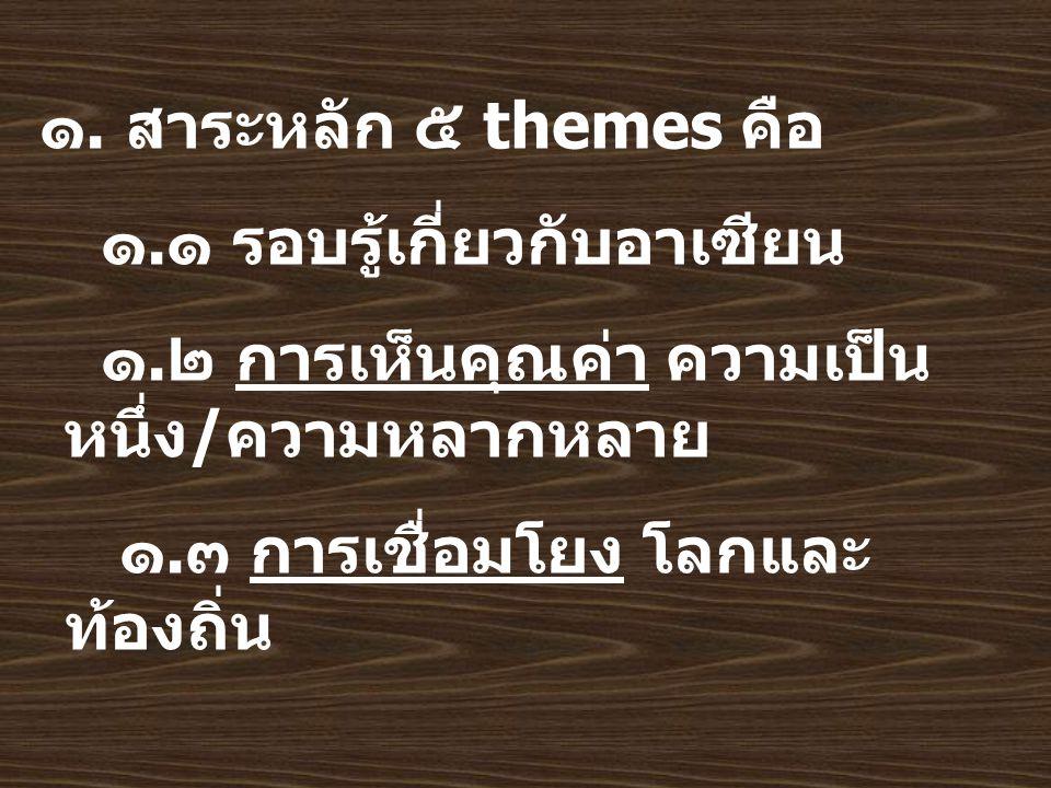 ๑.สาระหลัก ๕ themes คือ ๑.๑ รอบรู้เกี่ยวกับอาเซียน ๑.