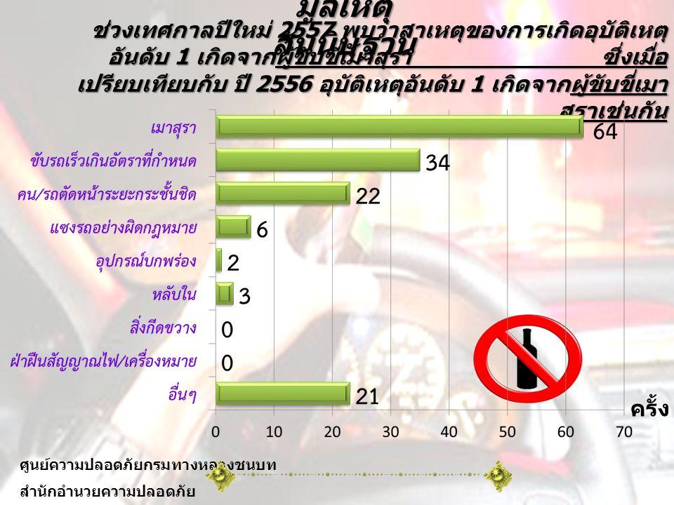 ประเภทรถที่เกิดอุบัติเหตุบนทางหลวงชนบทช่วงเทศกาลปีใหม่ (27 ธันวาคม 2556 – 2 มกราคม 2557)