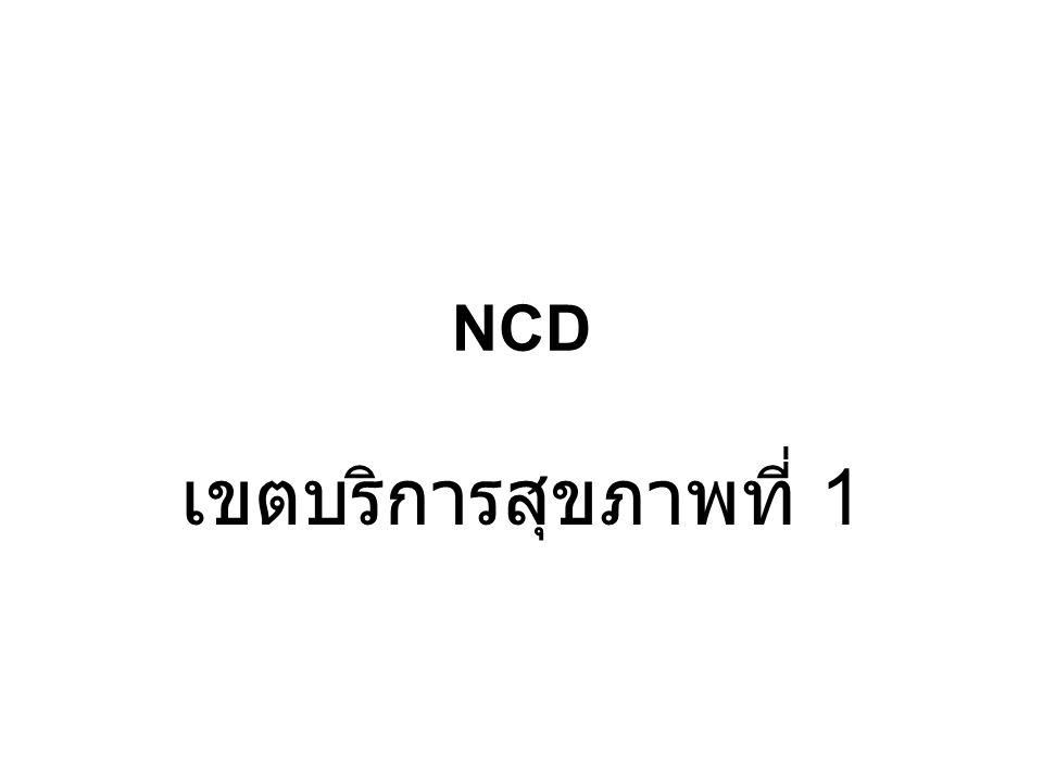 NCD เขตบริการสุขภาพที่ 1