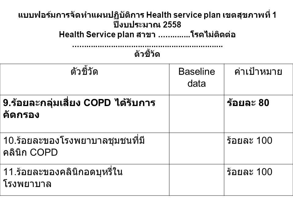Baseline data ค่าเป้าหมาย 9. ร้อยละกลุ่มเสี่ยง COPD ได้รับการ คัดกรอง ร้อยละ 80 10. ร้อยละของโรงพยาบาลชุมชนที่มี คลินิก COPD ร้อยละ 100 11. ร้อยละของค