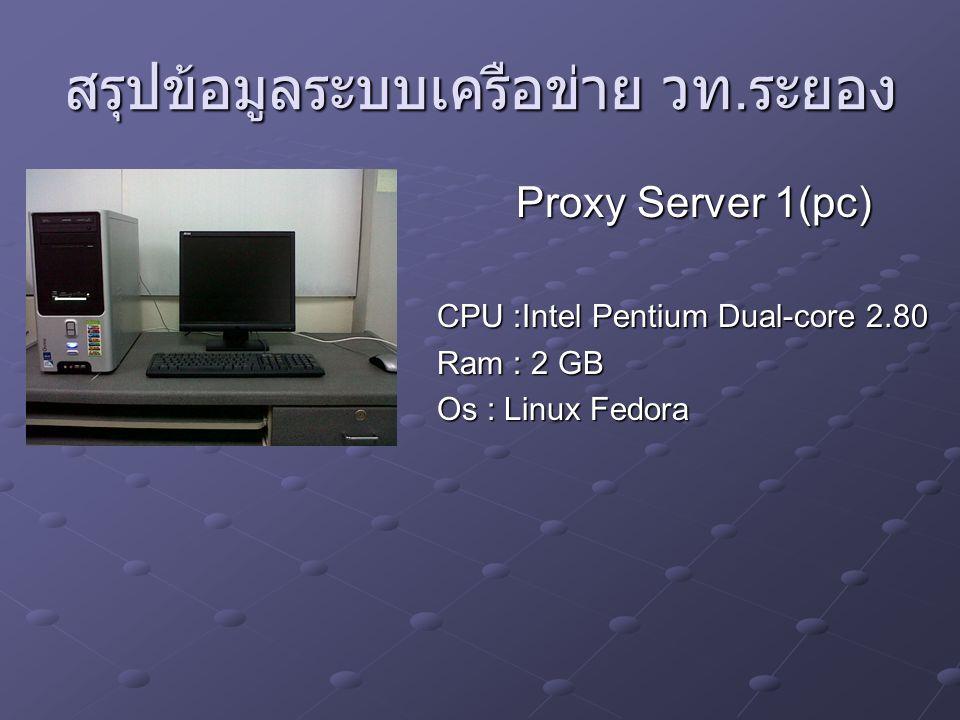 สรุปข้อมูลระบบเครือข่าย วท. ระยอง Proxy Server 1(pc) CPU :Intel Pentium Dual-core 2.80 Ram : 2 GB Os : Linux Fedora