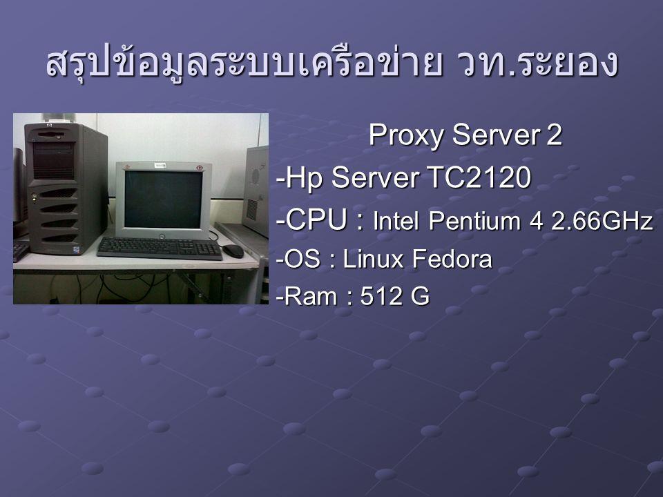 สรุปข้อมูลระบบเครือข่าย วท. ระยอง Proxy Server 2 -Hp Server TC2120 -CPU : Intel Pentium 4 2.66GHz -OS : Linux Fedora -Ram : 512 G