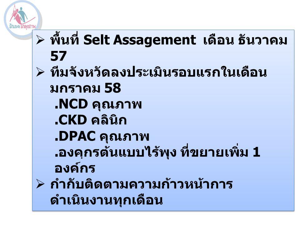  พื้นที่ Selt Assagement เดือน ธันวาคม 57  ทีมจังหวัดลงประเมินรอบแรกในเดือน มกราคม 58.NCD คุณภาพ.CKD คลินิก.DPAC คุณภาพ.องคฺกรต้นแบบไร้พุง ที่ขยายเพ