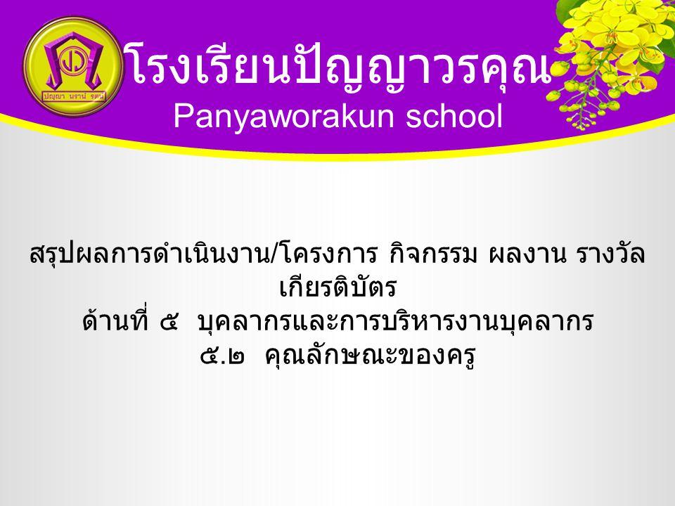 โรงเรียนปัญญาวรคุณ Panyaworakun school สรุปผลการดำเนินงาน / โครงการ กิจกรรม ผลงาน รางวัล เกียรติบัตร ด้านที่ ๕ บุคลากรและการบริหารงานบุคลากร ๕. ๒ คุณล