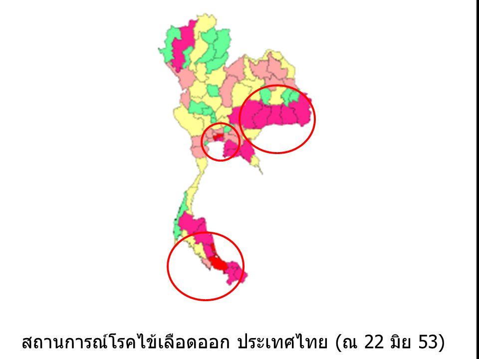 สถานการณ์โรคไข้เลือดออก ประเทศไทย (ณ 22 มิย 53)