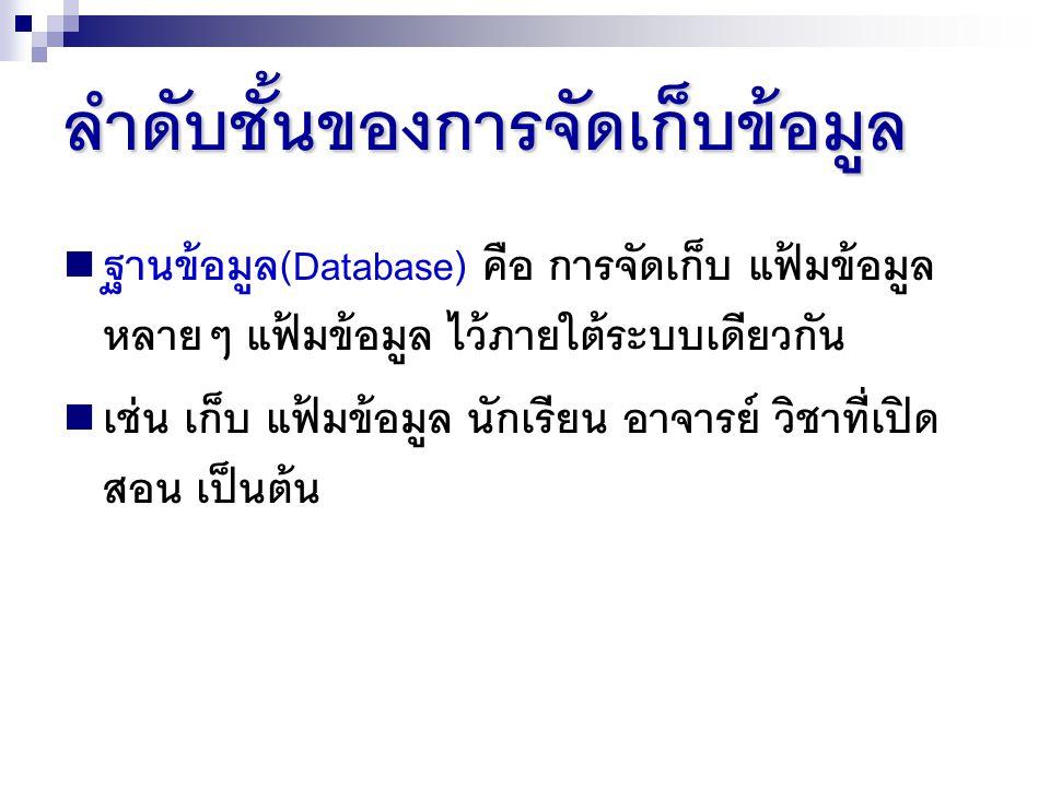 15 ฐานข้อมูล (Database) .