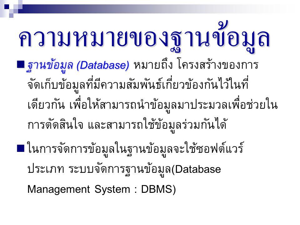 ฐานข้ ) ฐานข้อมูล (Database) ฐานข้อมูลมีส่วนที่ทำหน้าที่ในการอธิบาย ความหมายของรายการข้อมูลที่เก็บอยู่ใน ฐานข้อมูลด้วย เรียกส่วนนี้ว่า  บัญชีระบบ (System catalog) หรือ  พจนานุกรมของข้อมูล (Data Dictionary) หรือ  เมตาดาต้า (Meta - data)