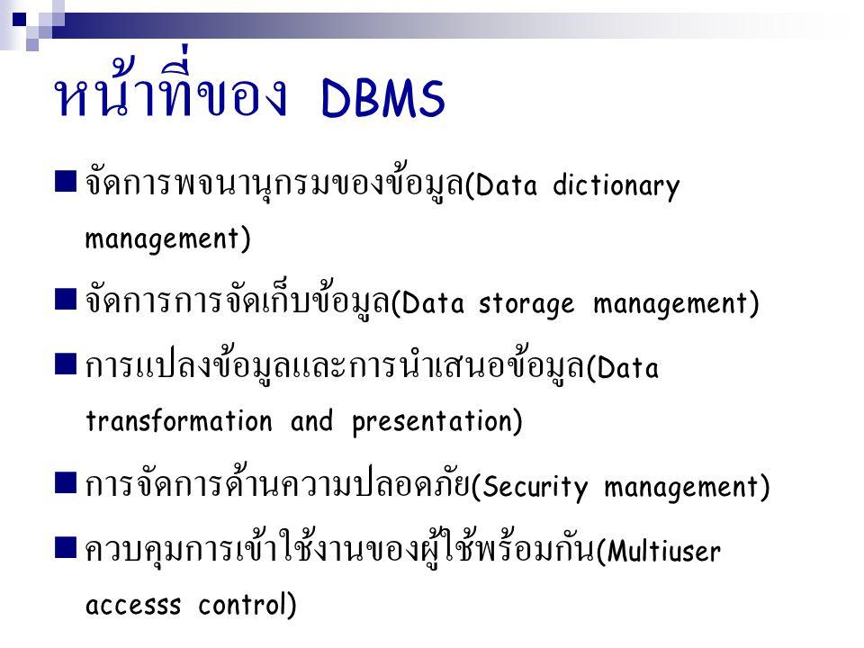 การจัดการเรื่องการสำรองและกู้คืนข้อมูล (Backup and recovery management) การจัดการความคงสภาพของข้อมูล (Data integrity management) ภาษาในการเข้าถึงข้อมูลและส่วนประสานผู้ใช้ใน โปรแกรมประยุกต์ (Database access languages and application programming interfaces) หน้าที่ของ DBMS