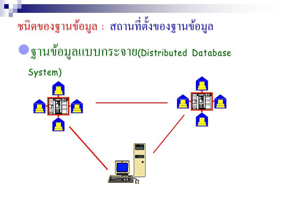 คลังข้อมูล(Data Warehouse) อ. อภิชาติ สมรัตน์
