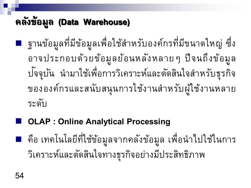 โหลดและ แปลงข้อมูล Data Warehouse OLAP ETL process Information Source OLAP Server Client User Group Data Warehouse Server ข้อมูลที่เกิดขึ้นรายวัน ข้อมูลที่ใช้ช่วยในการ วิเคราะห์และการตัดสินใจ