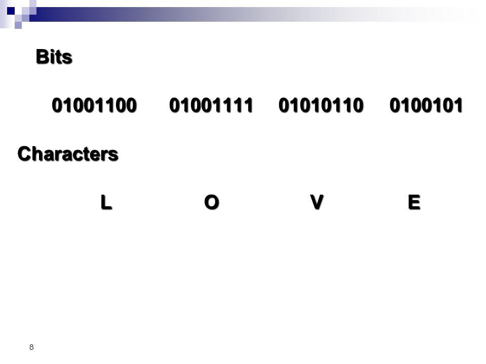 ลำดับชั้นของการจัดเก็บข้อมูล เขตข้อมูล(Field) คือ การนำ ไบต์ (byte) หลายๆ ไบต์ มาเรียงต่อกัน เช่น เขตข้อมูล Name ใช้เก็บชื่อ เช่น เขตข้อมูล LastName ใช้เก็บนามสกุล เป็นต้น