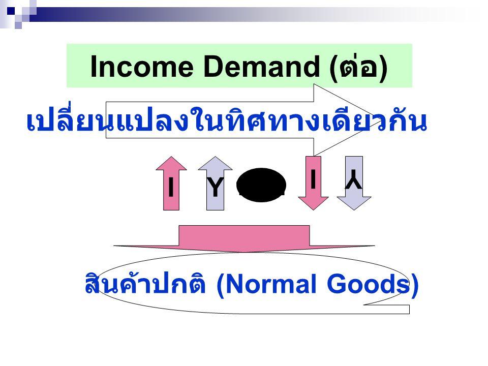 Income Demand ( ต่อ ) เปลี่ยนแปลงในทิศทางเดียวกัน IY หรือ I Y สินค้าปกติ (Normal Goods)