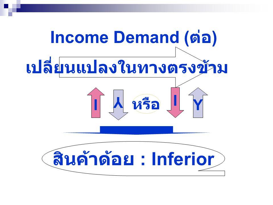 Income Demand ( ต่อ ) เปลี่ยนแปลงในทางตรงข้าม I Y หรือ I Y สินค้าด้อย : Inferior