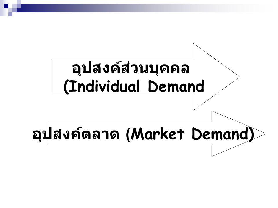อุปสงค์ส่วนบุคคล (Individual Demand อุปสงค์ตลาด (Market Demand)