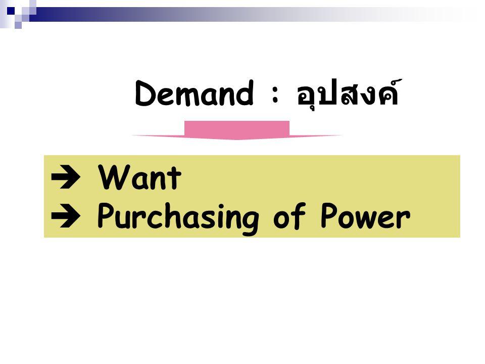 อุปสงค์ของบุคคลและอุป สงค์ของตลาด อุปสงค์ของตลาดหาได้จากการนำ อุปสงค์ส่วนบุคคล ในการซื้อสินค้าแต่ละชนิด ณ ระดับ ราคาเดียวกันมารวมกัน 0 D2 P Q 10 0 Dm P Q 10 Q0 D1 P 10 q1q2Q=q1+q2