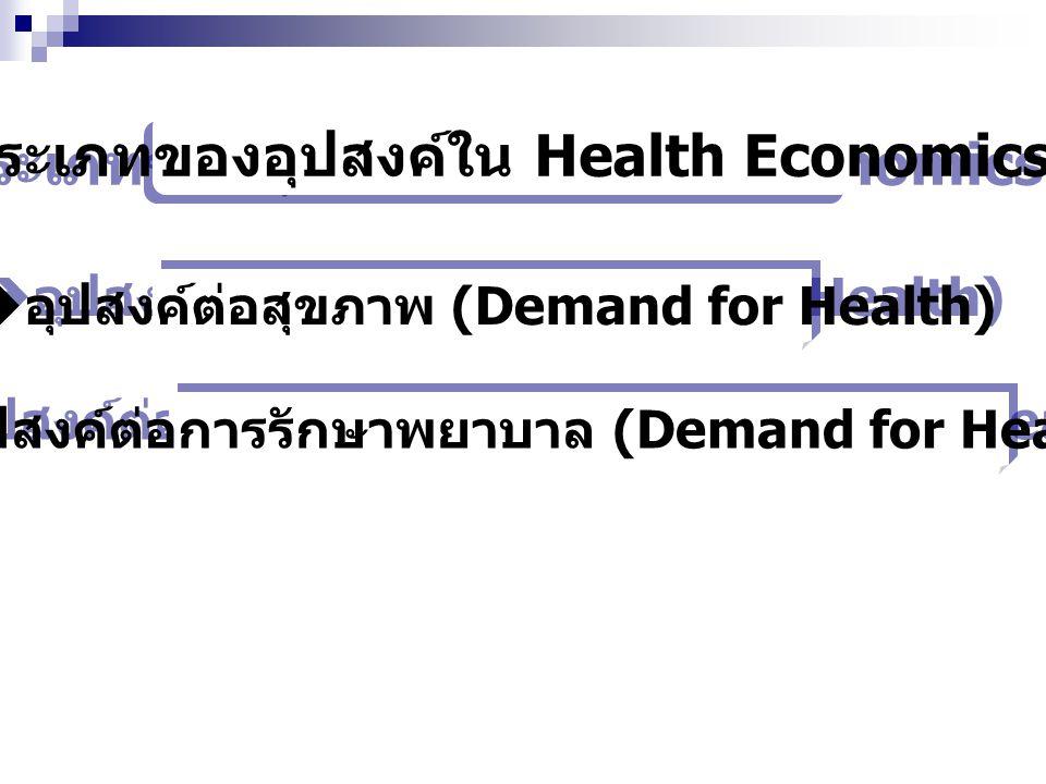 ประเภทของอุปสงค์ใน Health Economics  อุปสงค์ต่อสุขภาพ (Demand for Health)  อุปสงค์ต่อการรักษาพยาบาล (Demand for Health Care)