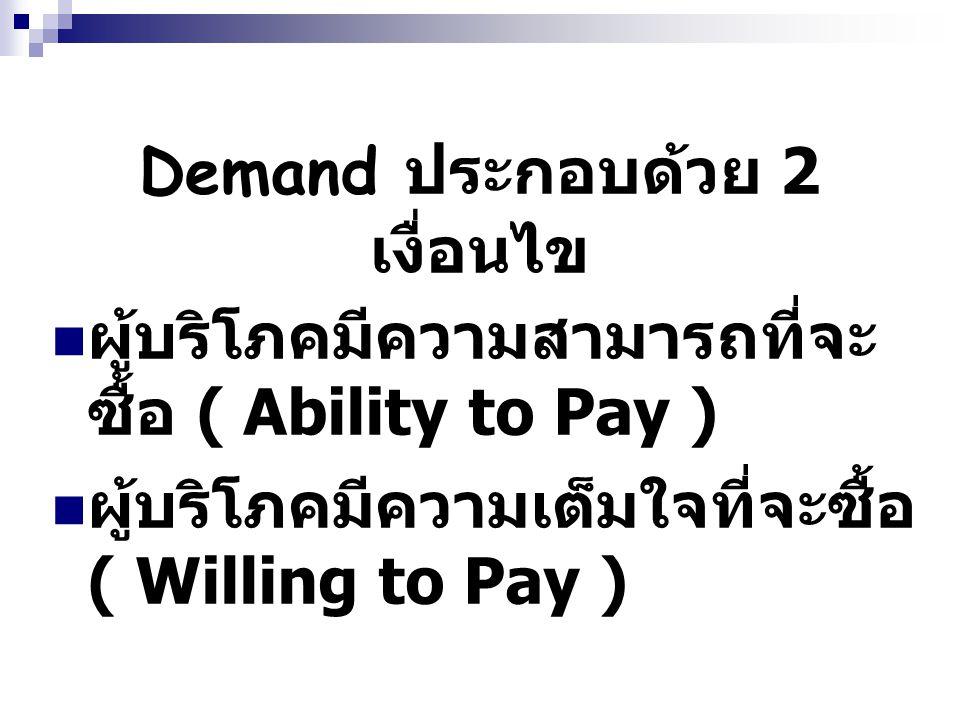 Demand ประกอบด้วย 2 เงื่อนไข ผู้บริโภคมีความสามารถที่จะ ซื้อ ( Ability to Pay ) ผู้บริโภคมีความเต็มใจที่จะซื้อ ( Willing to Pay )