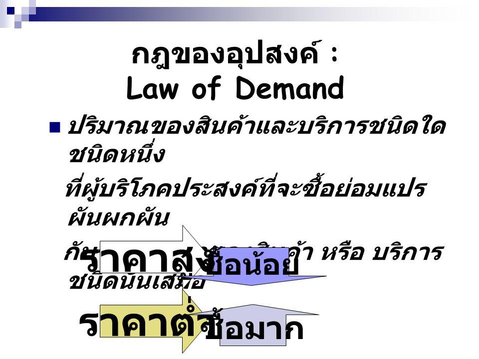 กฎของอุปสงค์ : Law of Demand ปริมาณของสินค้าและบริการชนิดใด ชนิดหนึ่ง ที่ผู้บริโภคประสงค์ที่จะซื้อย่อมแปร ผันผกผัน กับระดับราคาของสินค้า หรือ บริการ ช
