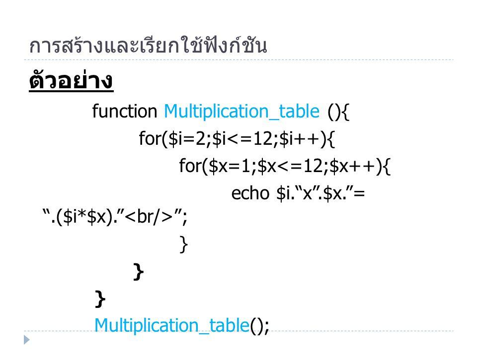 การสร้างและเรียกใช้ฟังก์ชัน ตัวอย่าง function Multiplication_table (){ for($i=2;$i<=12;$i++){ for($x=1;$x<=12;$x++){ echo $i. x .$x. = .($i*$x). ; } Multiplication_table();